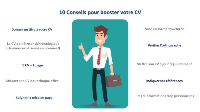Booster votre CV